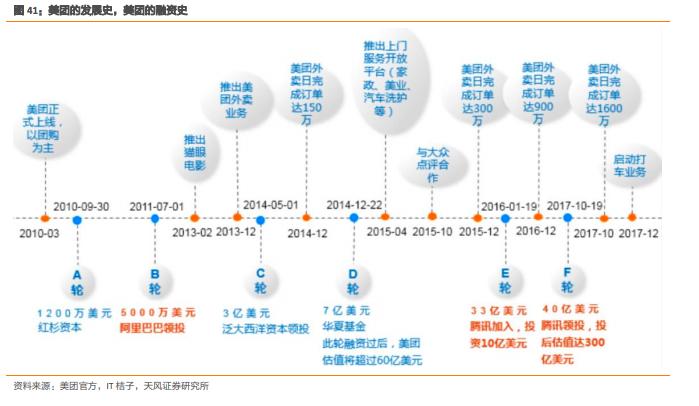 见证了整个中国互联网烧钱史,这家神奇的公司就要上市了