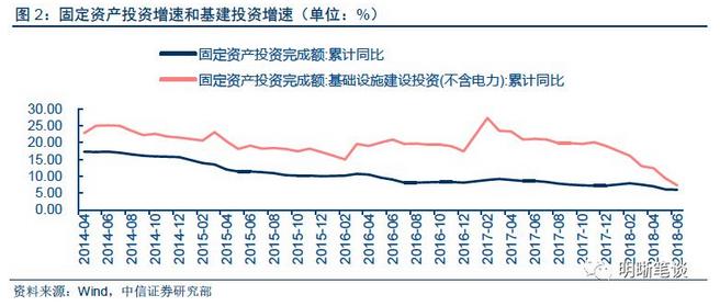 基建投资回升对煤炭钢铁价格影响多大?这是最新的测算