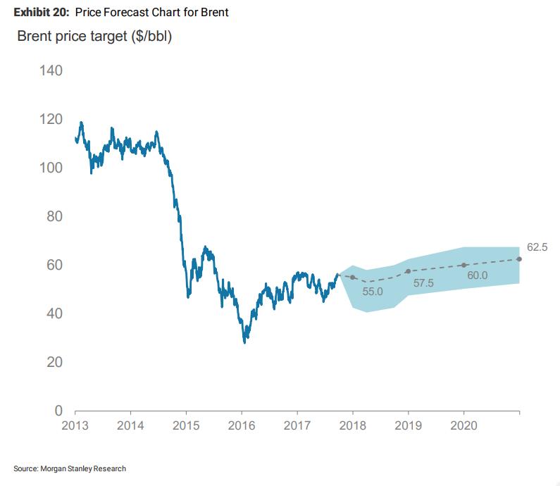 原油市场的核心问题之一:地缘政治风险溢价重新回归