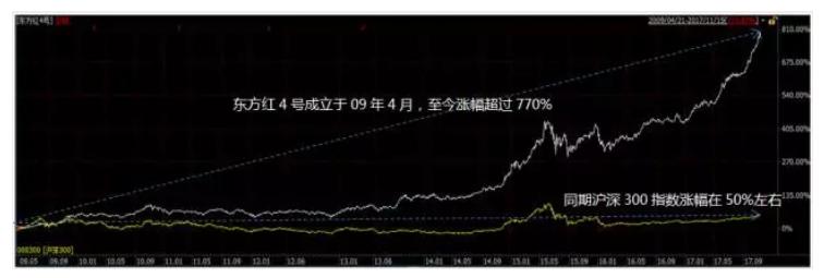 陈光明:为什么价值投资在A股市场有效?