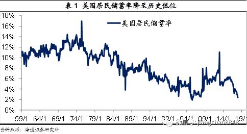 上周美日欧股市继续重挫,韩印港等新兴市场股市普跌,黄金和石油下跌,金属价格震荡下跌,国内股跌债涨。