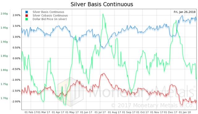对冲基金经理:黄金正凸显投资价值