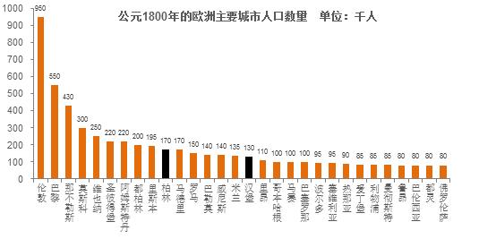 """中国经济渐入存量时代,新旧动能转换应谋求""""错位发展"""""""