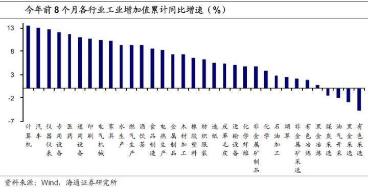 PPI高企CPI低迷,全球通胀怎么了?