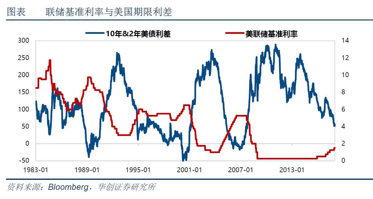 """资产配置主线的推论:超额收益来自商品结构的变化,警惕中期的波动率回升机制。因此,综合来看,当前原油价格的上涨存在一定的可持续性,也是""""变革与碰撞""""后,2018年的资产配置主线分析的最核心落脚点:对于美元而言,后税改时期的赤字扩张和未来联储货币政策压力的显现,将推动美元的进一步走弱,以及"""