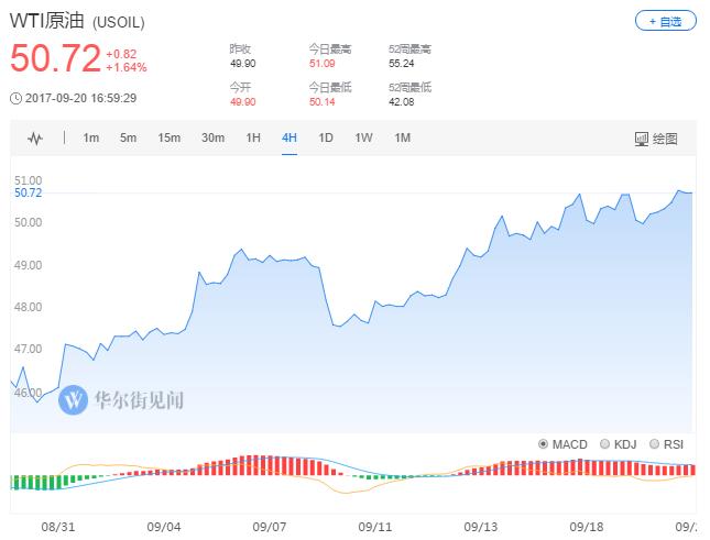 COMEX 12月黄金期货收涨5.80美元,涨幅0.4%,报1316.40美元/盎司,在美联储决议声明发布前结束之前连跌三个交易日的趋势。