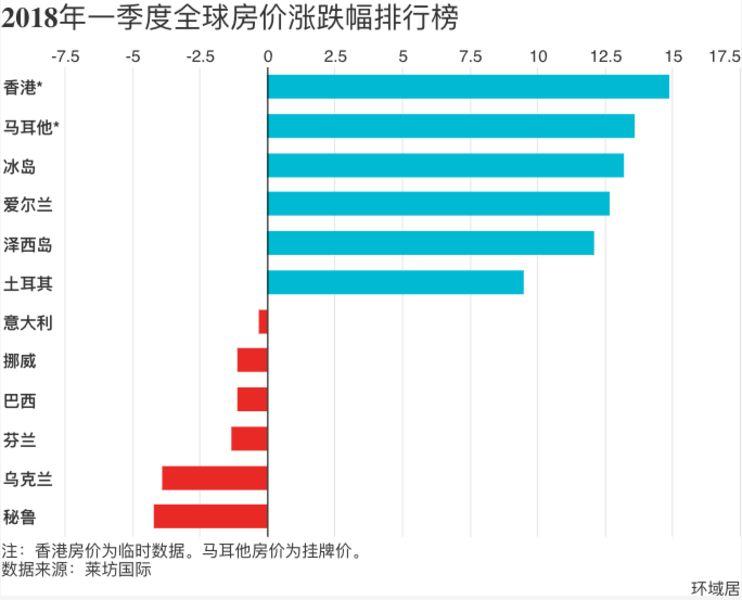 许氏兄弟集团评述2018第一阶段香港房价图片