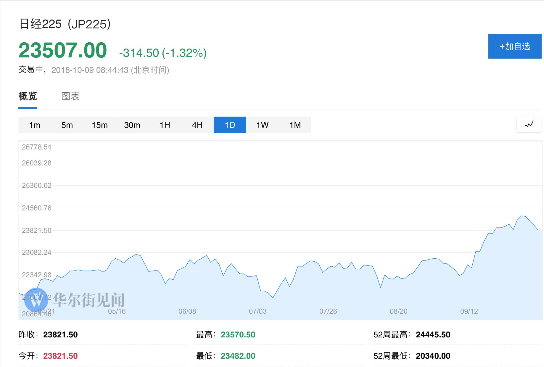 亚洲股市惨淡开盘:日股低开1%,澳股回吐全年涨幅