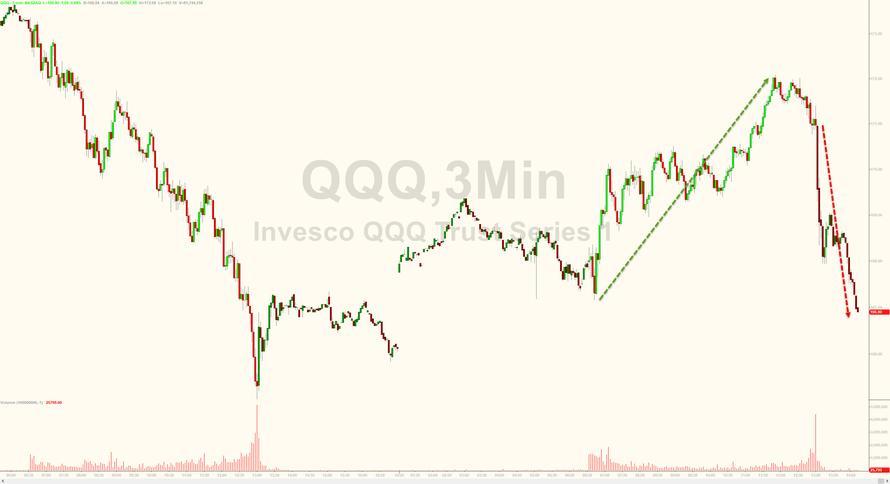 这波下跌的导火索是谷歌母公司Alphabet和亚马逊发布的财报令人失望。昨日盘后,两家科技巨头的三季度盈利增速均高于市场预期,但营业收入同比增速均不及市场预期。