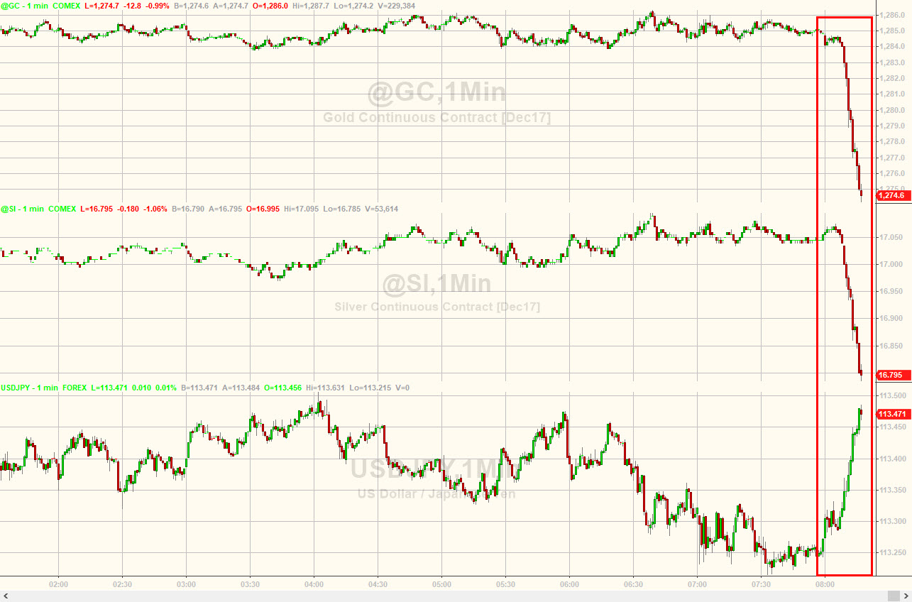 市场的变化就是如此之快,不久前黄金还是沙特反腐风暴中唯一的赢家,当时美元、美股纷纷下跌,避险情绪升温,黄金一度走高成为市场的心头好。