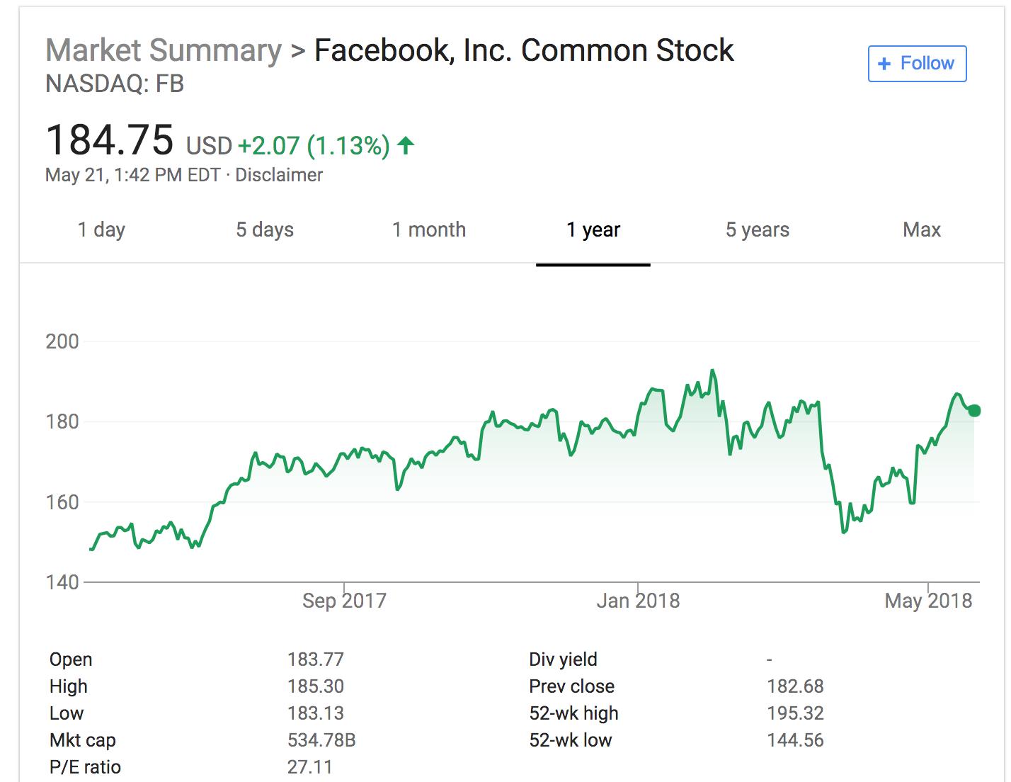 其他倍受对冲基金欢迎的股票有:微软、美国安泰保险(Aetna)、孟山都以及信利集团(XL Group);而对冲基金减持的股票有亚马逊、苹果、麦当劳、花旗集团以及斯伦贝谢。