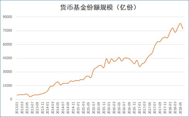 (数据来源:东方财富Choice)