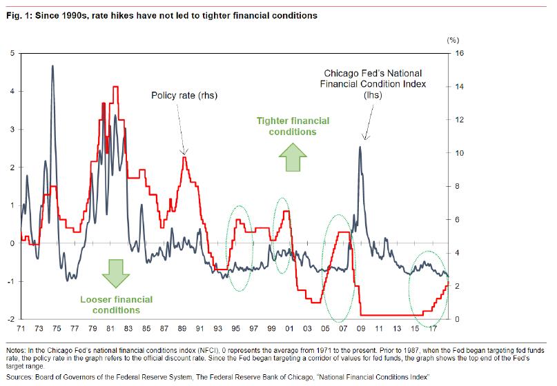 野村重磅解析:全球股市大跌之际,美联储会出手吗?