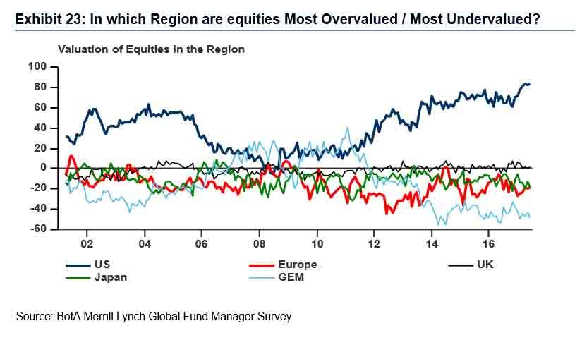 脆弱的市场,过猛的央行
