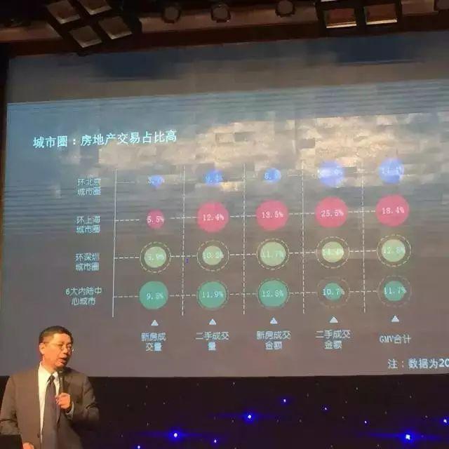 未来中国城市的主力格局就是
