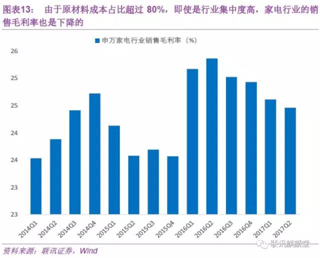 PPI同比增速的变化,反映了产业链上不同行业的涨价幅度。从图14中可以看出,总体是上游大于中游、中游大于下游。在终端需求不强的情况下,中下游行业承担了周期品涨价的成本。