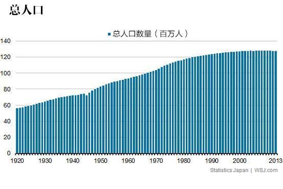 中国人口负增长_人口负增长原因