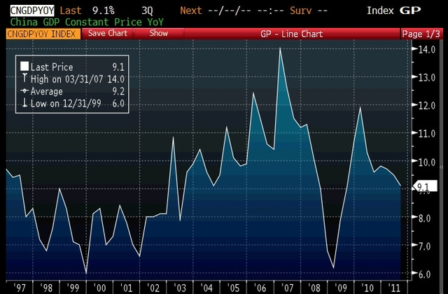 9月GDP_马刺gdp