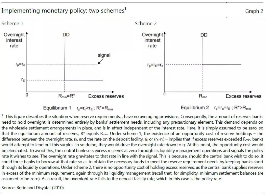 货币体系的进化之路:加密货币不是未来?