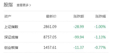 5G板块再度走强,A股离市场底线已经很近
