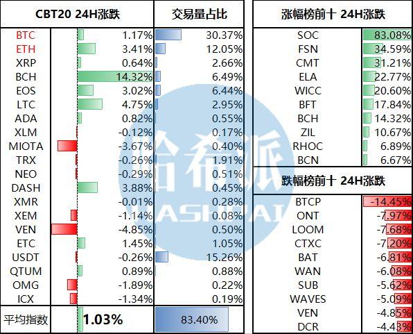 比特币交易平台排名_比特币交易平台图片