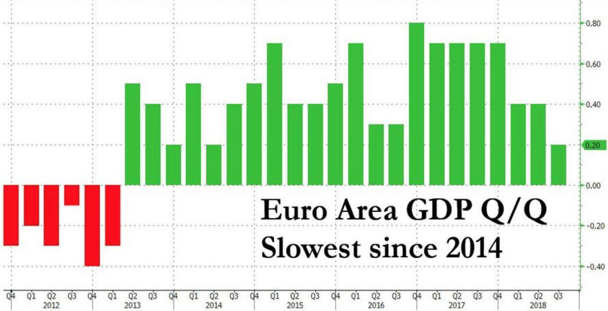 2020欧洲GDP巅峰_2020年欧洲GDP前十国家都是谁呢 德国 俄罗斯 波兰 瑞士排第几呢(3)
