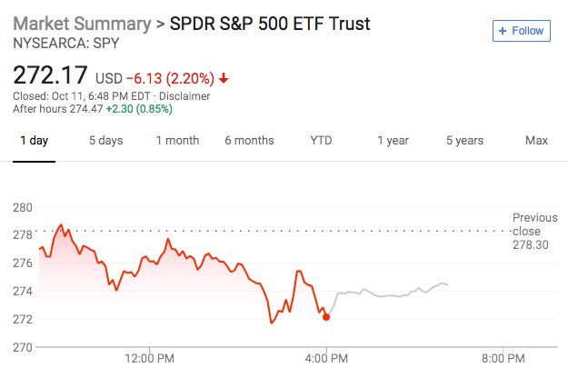 美股期货新一天止跌走高 道琼斯股指期货上涨约180点