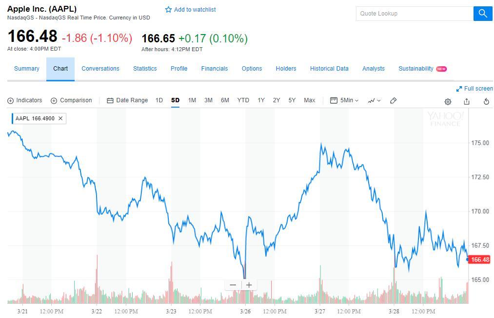 """幸运飞艇开奖结果历史记录:需求堪忧_高盛等机构""""砍""""iPhone销售预期和苹果目标价"""
