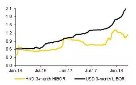 北京pk10是正规彩票么:港币贬值背后的美元霸权