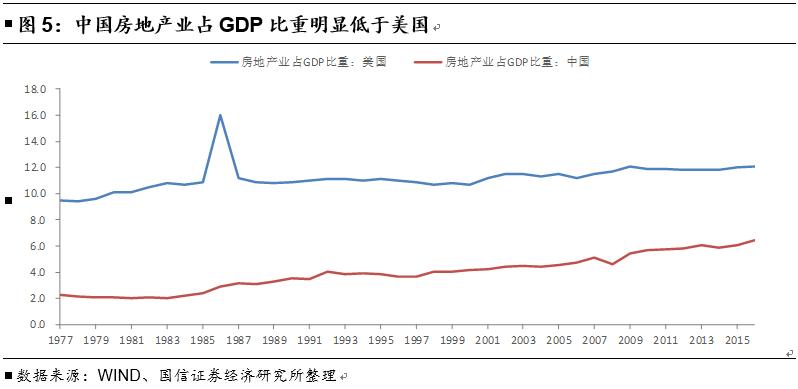 GDP算式_gdp和gnp怎么计算公式一样呢