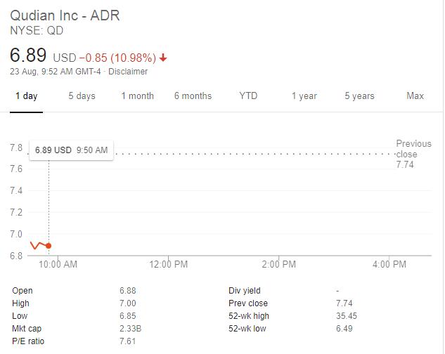 全球央行会议前夕 中概股多数上涨 阿里巴巴开盘涨4%