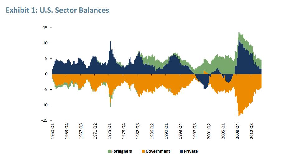 【见智研究】货币政策已经逼近极限,是时候关注财政政策了