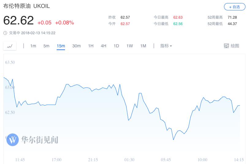 北京赛车平台对刷:市场静待通胀数据_美国三大股指小幅收涨_美元下跌