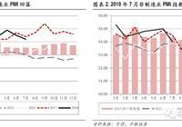 季节因素影响7月PMI回落-7月PMI数据简评
