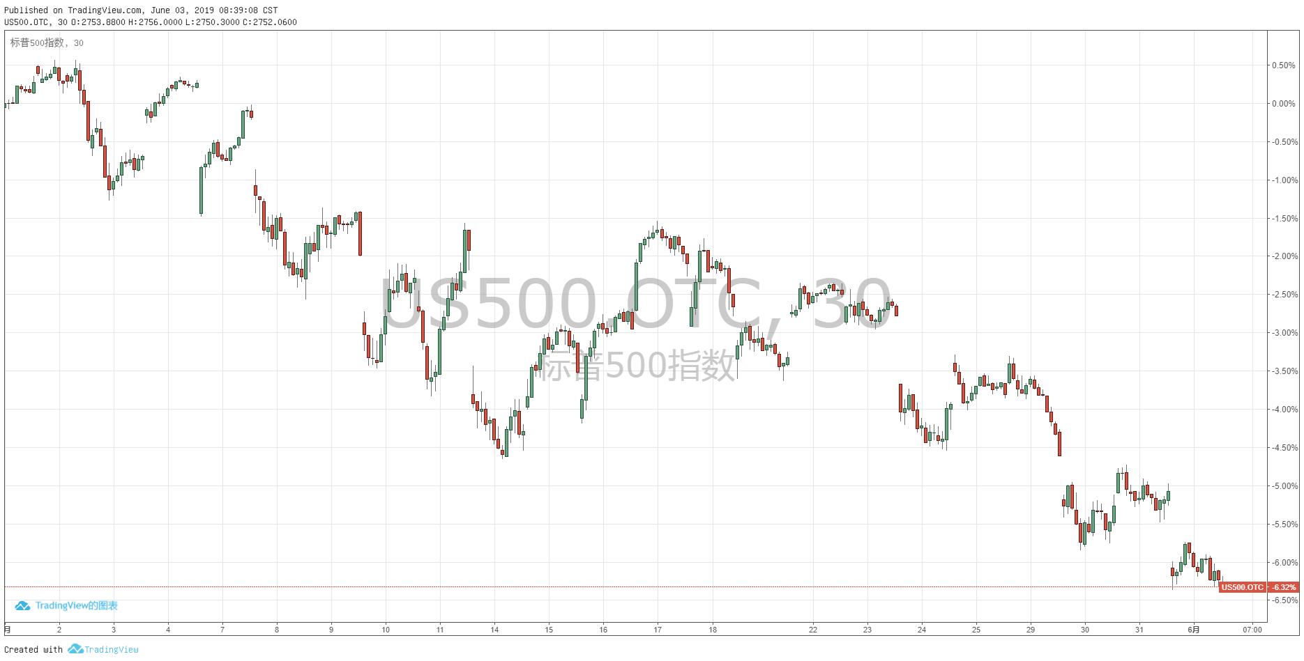 摩根士丹利:如果贸易局势不缓解 全球经济将于三个季度内衰退 _德国新闻_德国中文网