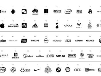 一些跨国品牌正在失去中国消费者欢心:苹果、宜家、宝马、雅诗兰黛…