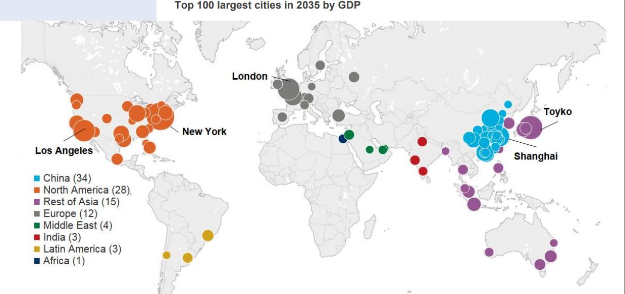 印度中国gdp_2016年美国gdp是18.59万亿美元,中国gdp是11.19万亿美元,而印度是2.26万亿美元,美国gdp是印度的8倍多,中国gdp是印