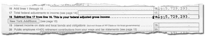 纽约时报:过去近20年,特朗普可能从未缴纳联邦所得税