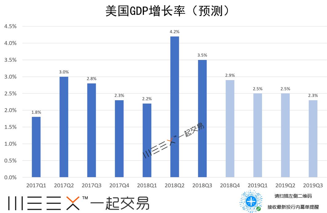2019经济师预测_2019年中级会计师经济师考试教材变化预测