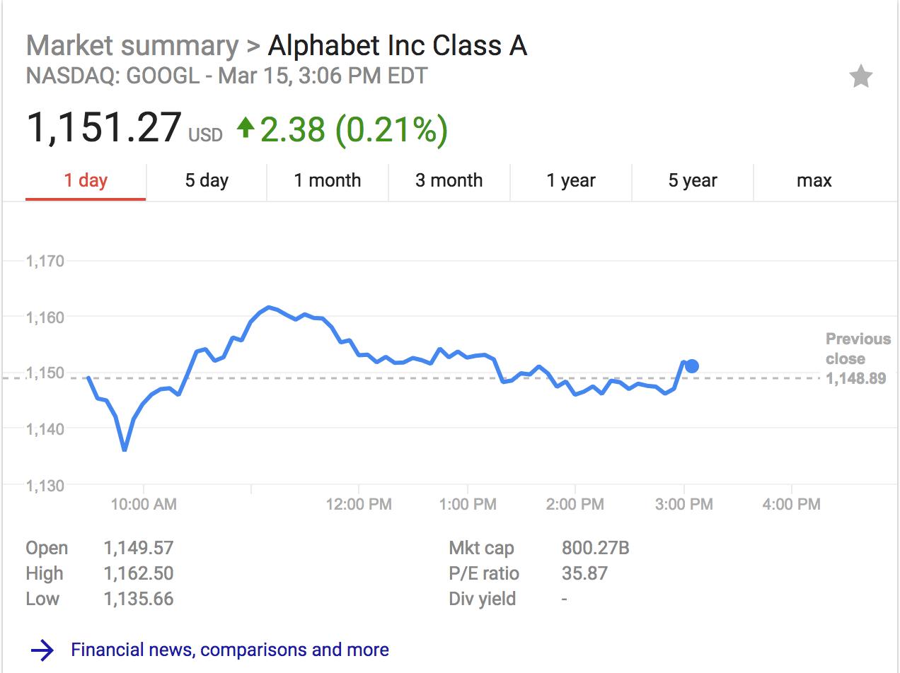 北京赛车:谷歌母公司首个人工智能芯片投资:AI初创公司获5600万美元融资