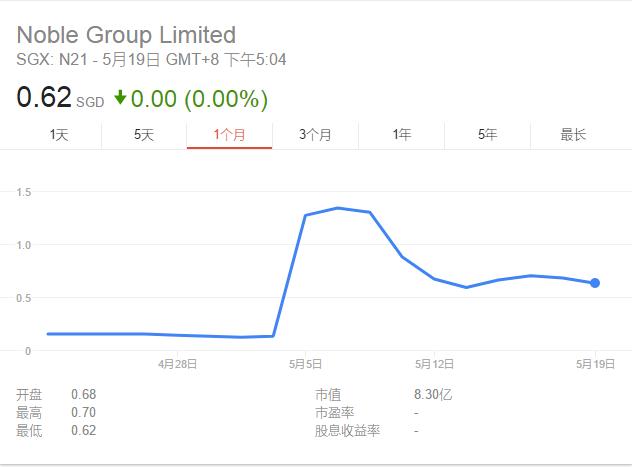 """来宝的""""多事之夏"""":股价腰斩评级遭下调之后   20亿美元贷款又要到期了 - 木买蚂蚁 - hfzhangping的博客"""
