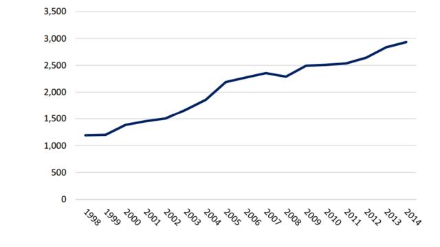 美联储估算美国海外现金