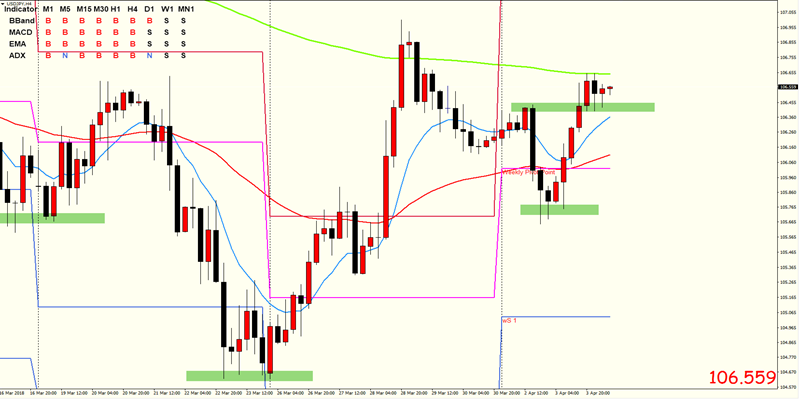 pk10如何找冠军规律:风险暂缓股市反弹金价收跌,商品货币兑日系你关注了吗?