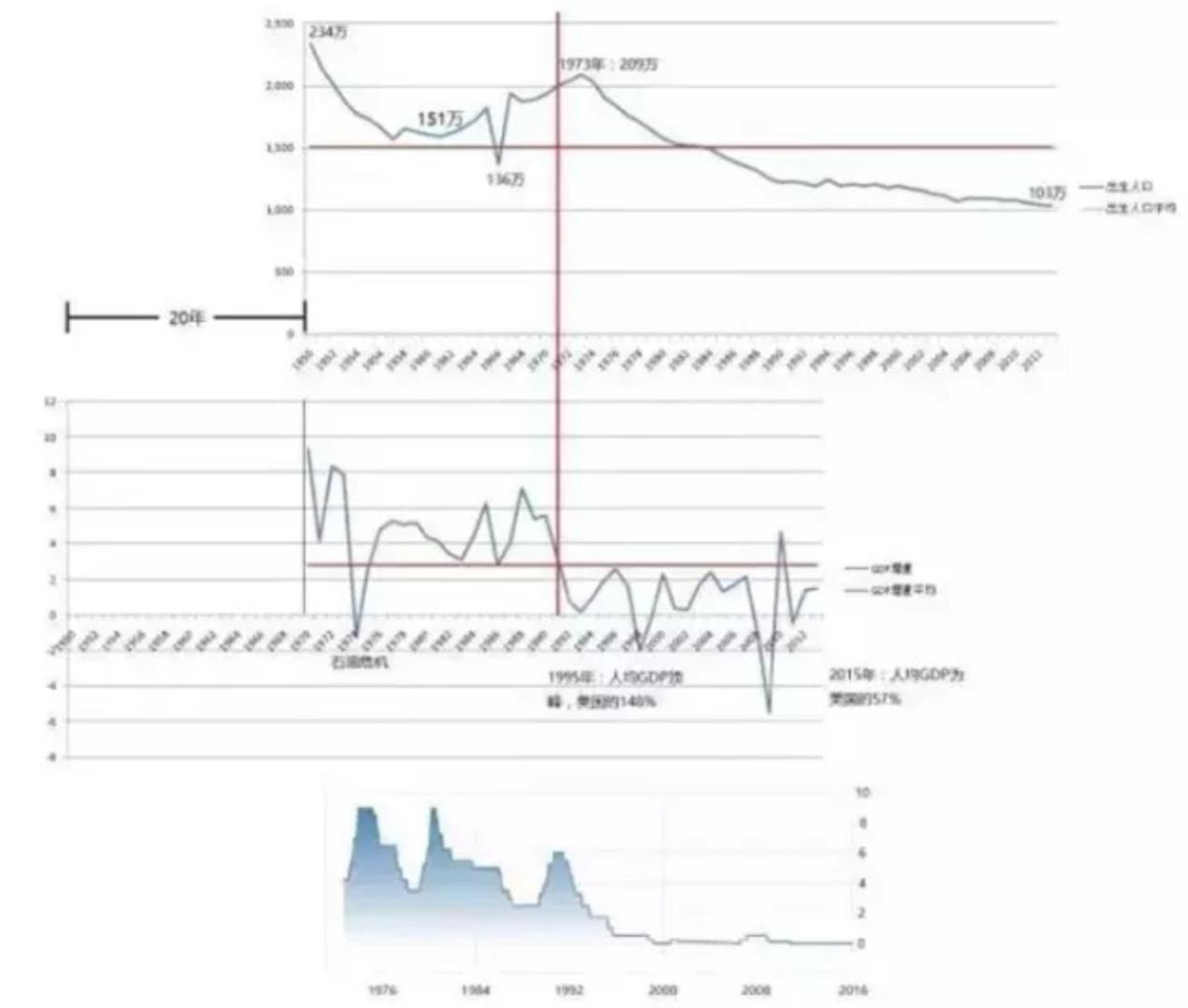 2028年余姚出生率人口数_余姚泗门人口