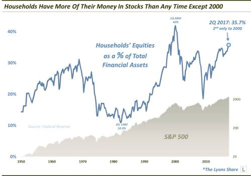 相似的狂热:中国人疯狂买房 美国人热衷炒股