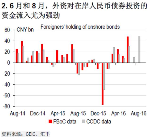 全球最大债基PIMCO:一到两年内可能进军中国债市