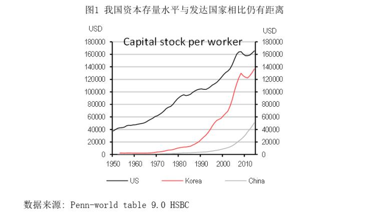 经济结构转型迷思—过早去工业化,欲速则不达 图