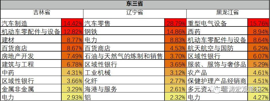 玩北京赛车网站:16000多家上市公司数据揭示:你家乡这三年的真实变化