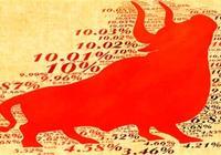 """""""定海神针""""工商银行涨了44%,为什么中国石油才涨2%?"""