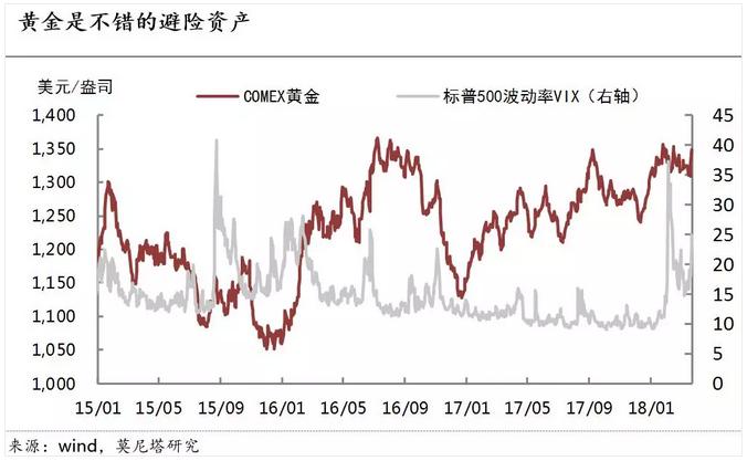 股市跌了对gdp有影响吗_算笔经济账 看看到底影响多少GDP 股市跌到位了吗